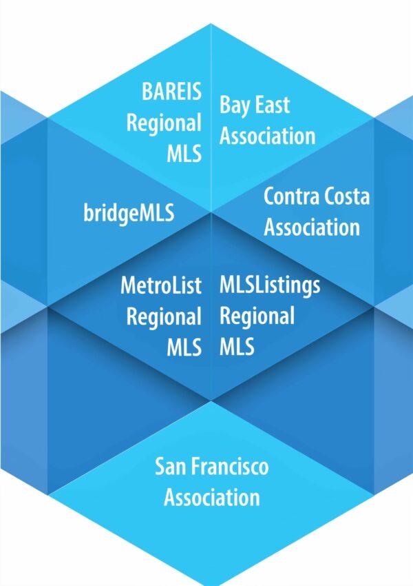 NorCal MLS Alliance Banner 1 - Copy